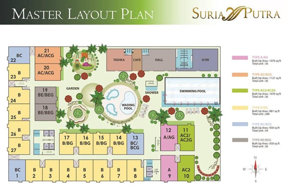 Master Plan of Suria Putra