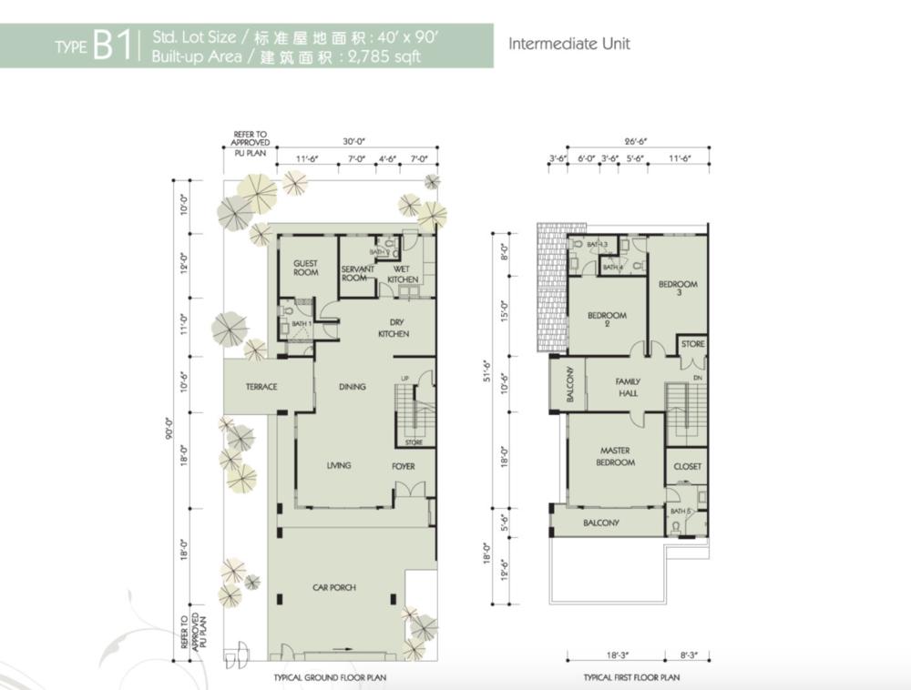 Bandar Seri Botani Seri Teratai Phase 6.1A Type B1 Floor Plan