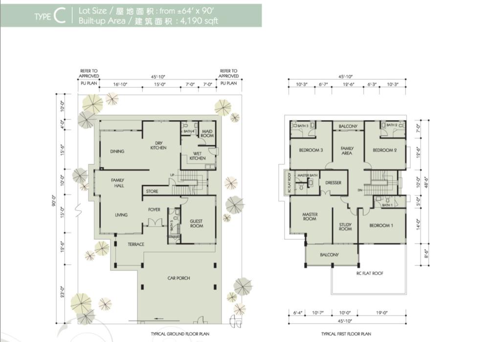 Bandar Seri Botani Seri Teratai Phase 6.1A Type C Floor Plan