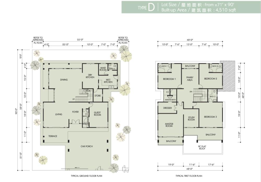Bandar Seri Botani Seri Teratai Phase 6.1A Type D Floor Plan