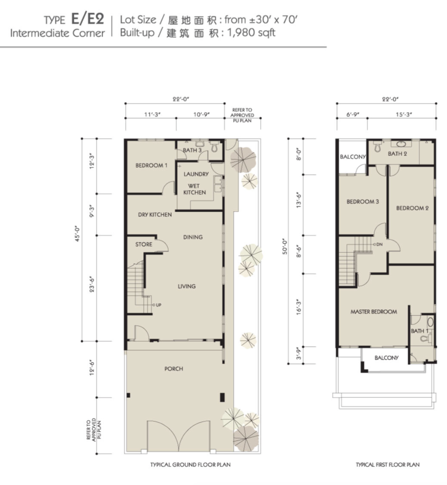 Bandar Seri Botani Seri Sutera Phase 8.1A Type E & E2 Floor Plan