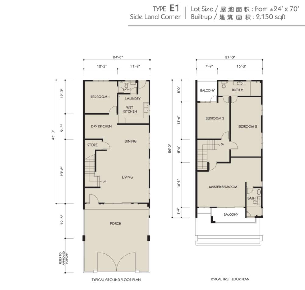 Bandar Seri Botani Seri Sutera Phase 8.1A Type E1 Floor Plan