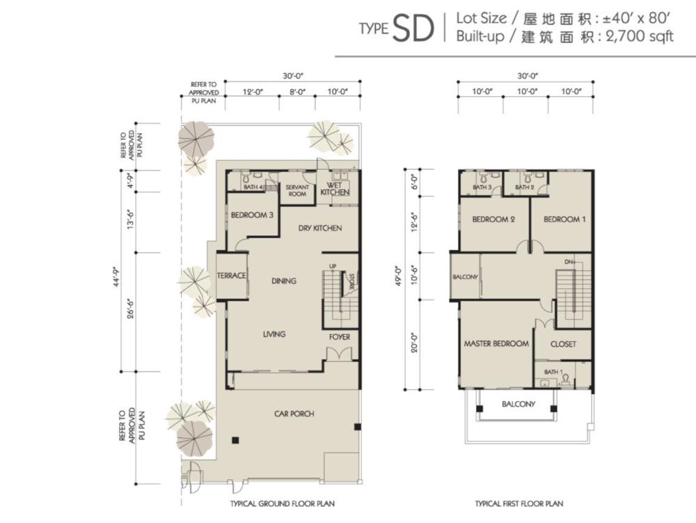 Bandar Seri Botani Seri Sutera Phase 8.1A Type SD Floor Plan