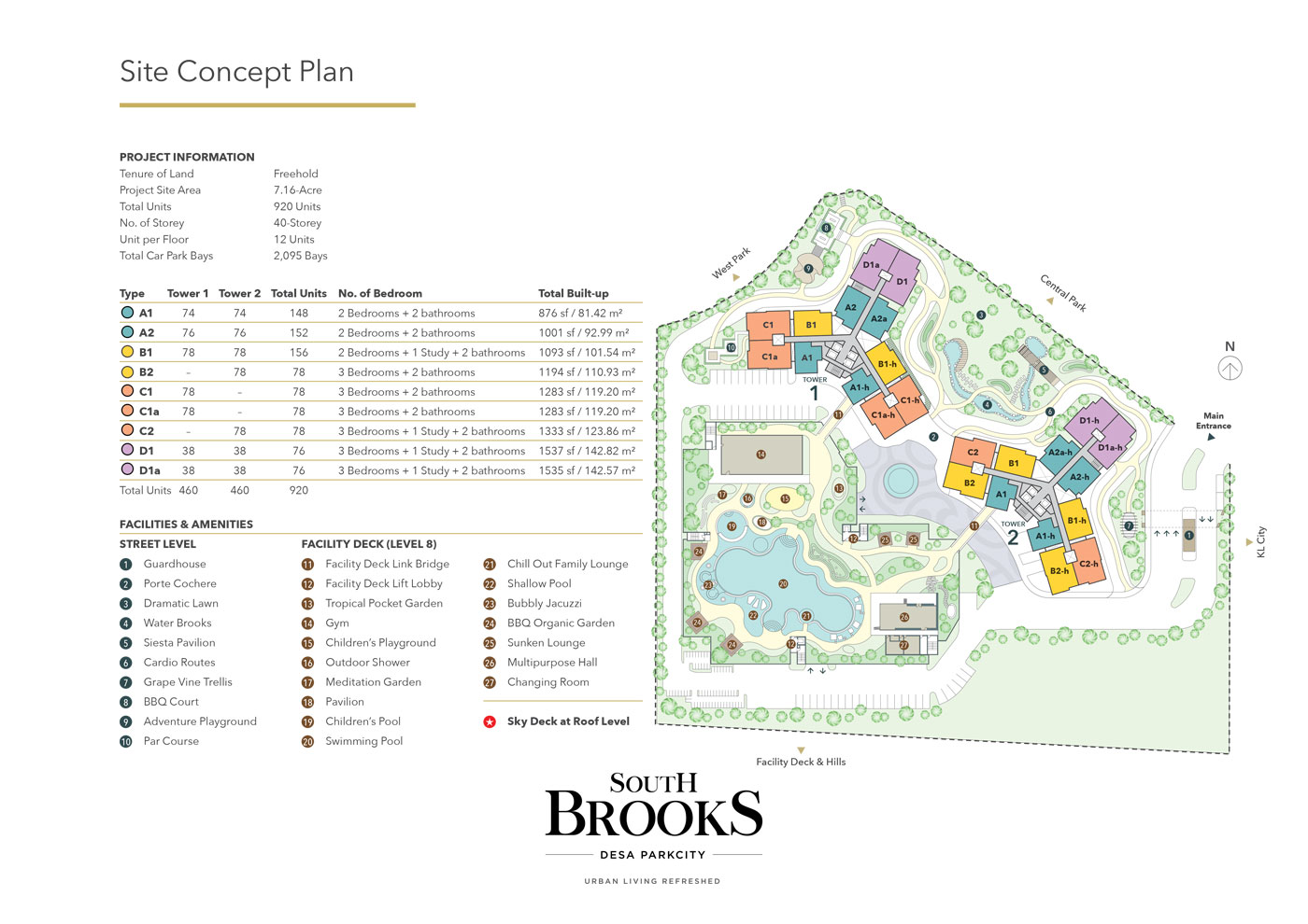 Site Plan of South Brooks