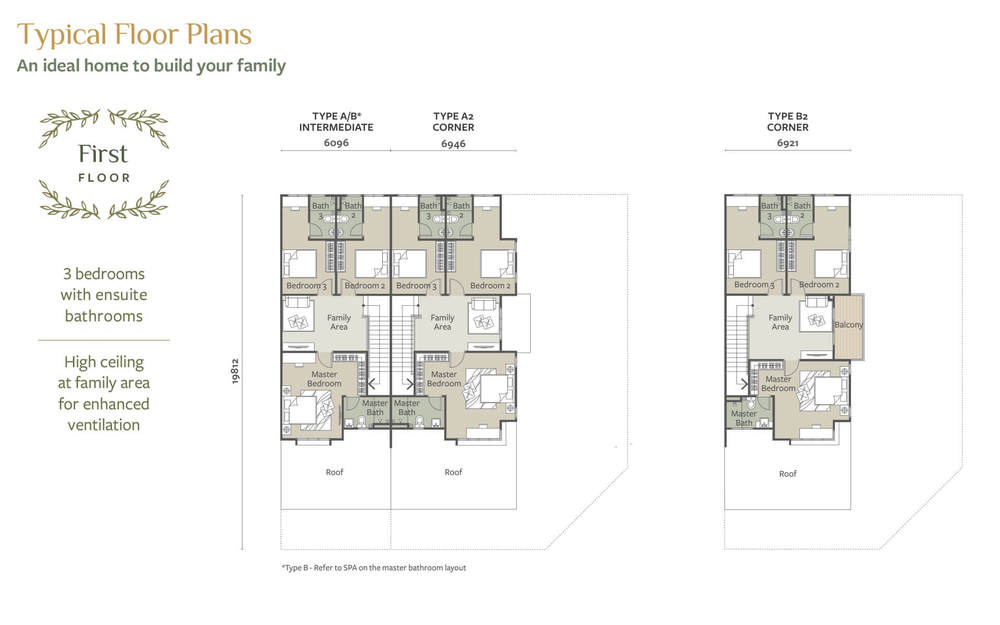 Pastura @ Iringan Bayu Pastura - First Floor Floor Plan