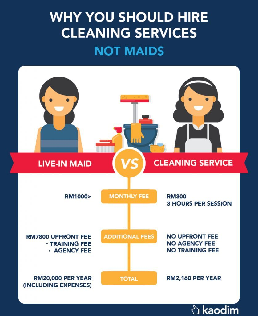Kaodim cleaners 838x1024