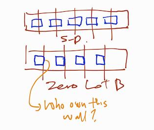 Zerolot2 large