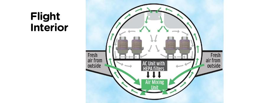 Sistem sirkulasi udara yang sangat baik.jpg