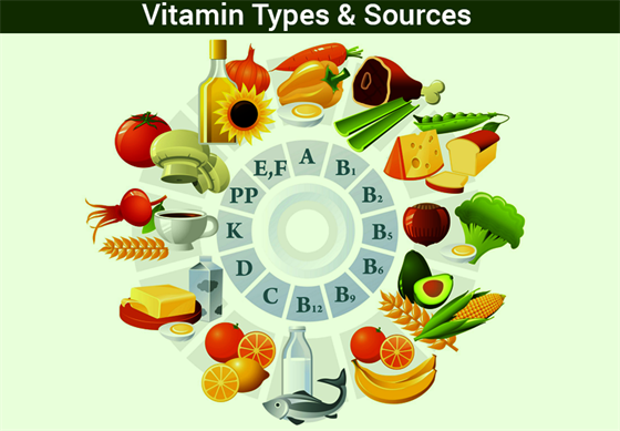 Vitamins and minerals chart types sources examples of vitamins vitamins ccuart Choice Image