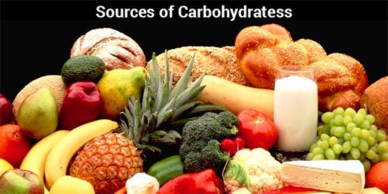 Carbohydrates - Types, Functions and Sources of Carbohydrates