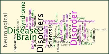 List of Brain Diseases