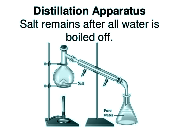 Methods Of Seperation