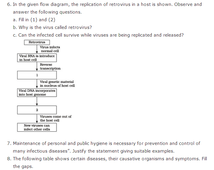 Important Questions Class 12 Biology Chapter 8 Human Health Diseases Part 3