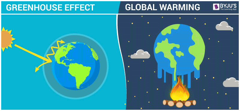 Differences between Greenhouse Effect And Global Warming