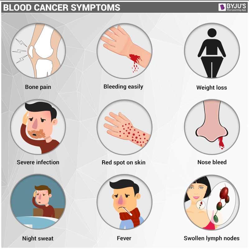Symptoms of blood cancer