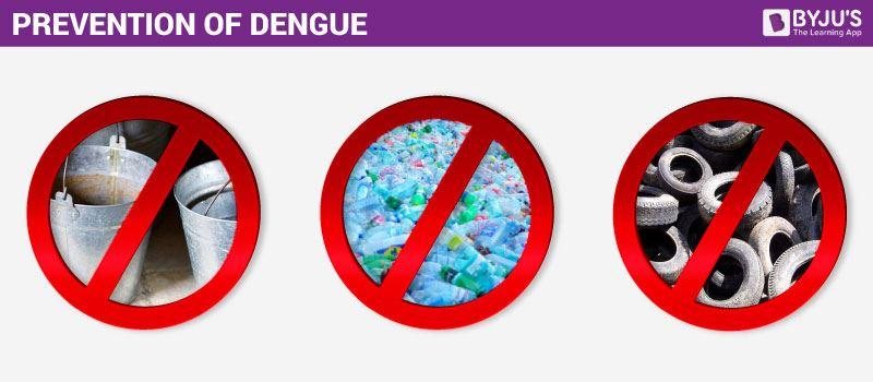 Prevention of DengueFever