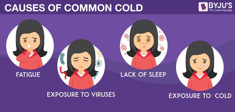 Causes ofCommon Cold