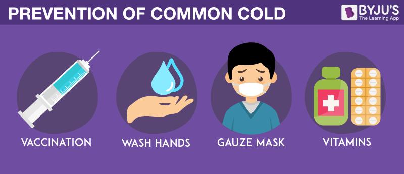 Preventionof Common Cold