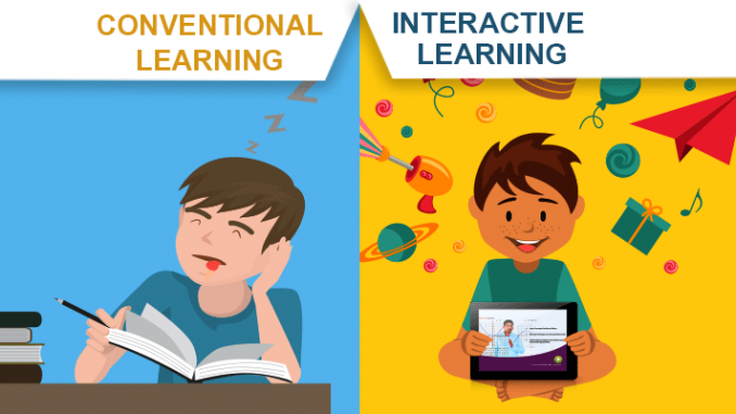 Image result for interactive learning