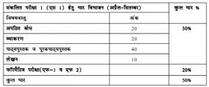 hindi1-300x125 Hindi A Class 10 Syllabus