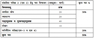 hindi2-300x124 Hindi A Class 10 Syllabus