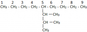 2-300x112 Nomenclature of Saturated Hydrocarbons