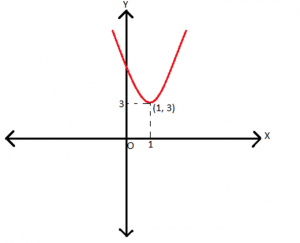 o2-300x243 Quadratic Equations: Are there Unreal Roots?