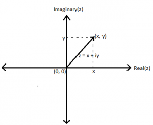 o1-300x246 Quadratic Equations: Are there Unreal Roots?