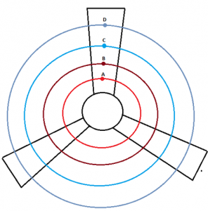circ-1-296x300 Uniform Circular Motion