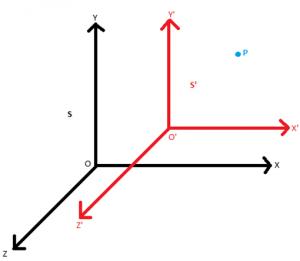 lori1-300x261 Relative Motion