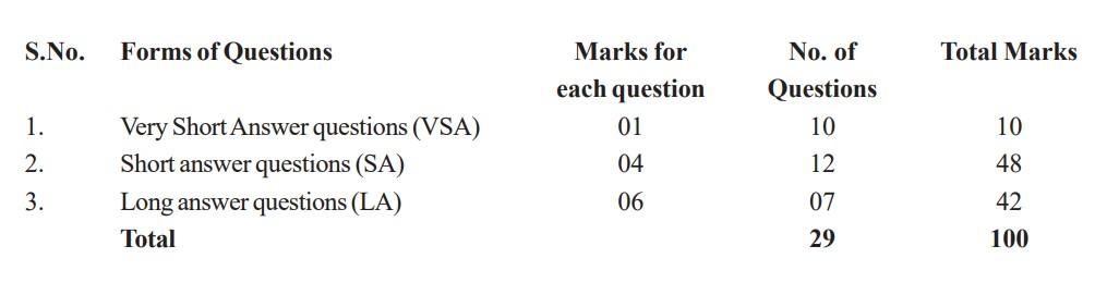 cbse_class_12_maths2 CBSE Class 12 Mathematics Marking Scheme