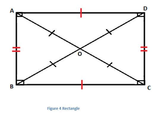 3-6 Properties of Quadrilaterals