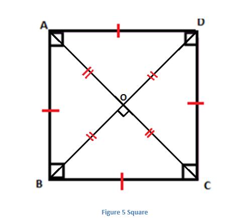 4-6 Properties of Quadrilaterals