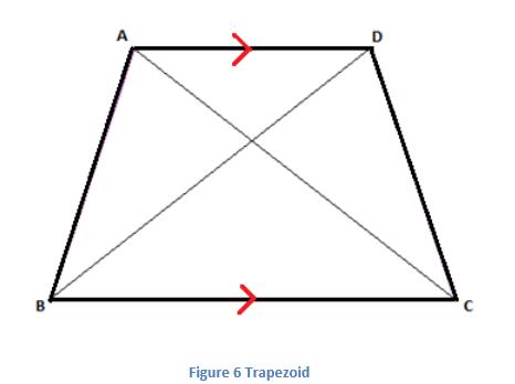 5-6 Properties of Quadrilaterals