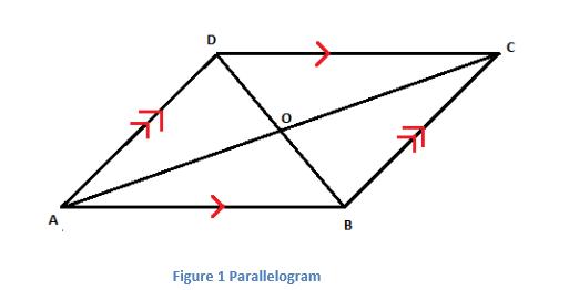 0-16 Properties of Quadrilaterals
