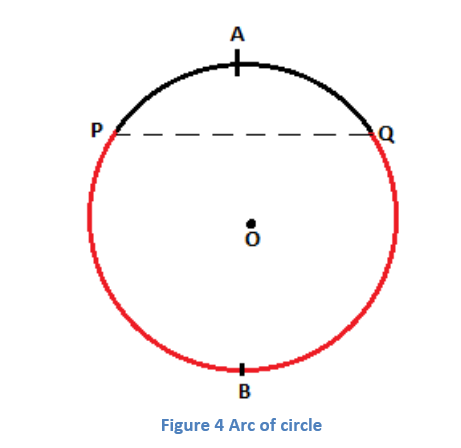 3-5 Terms Related to Circles