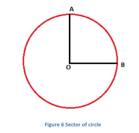 5-5 Terms Related to Circles