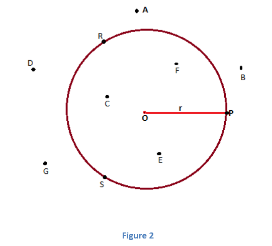 1-6 Terms Related to Circles