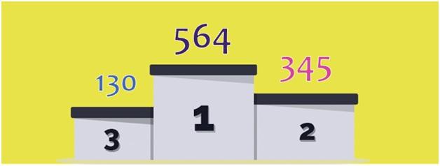 N5 Natural Numbers