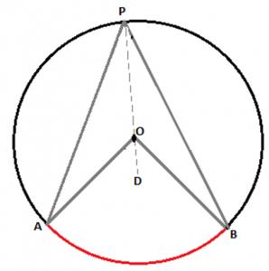 o7-298x300 Circle Theorem - Chords