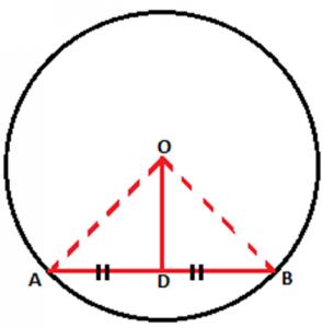 o5-295x300 Circle Theorem - Chords
