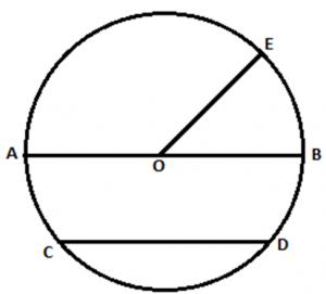 o1-300x271 Circle Theorem - Chords