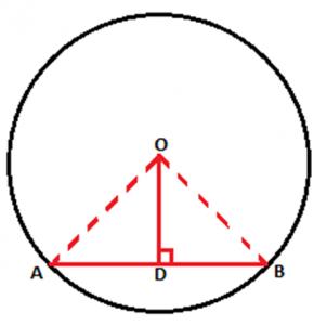 o4-290x300 Circle Theorem - Chords