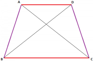 8-2-300x196 Geometry: Understanding Quadrilaterals