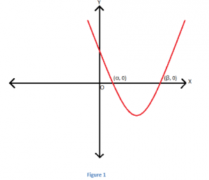 0-2-300x258 Transformation of Quadratic Equations