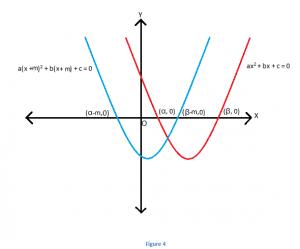 2-4-300x249 Transformation of Quadratic Equations
