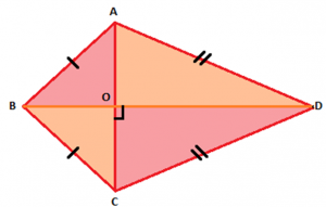 k2-300x191 Kite - A Quadrilateral