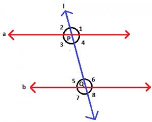 A2-300x241 Parallelogram-  Properties & Quadrilaterals