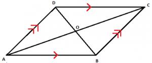 A1-300x126 Parallelogram-  Properties & Quadrilaterals