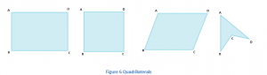 6-1-300x85 Understanding Quadrilaterals - Introduction to Geometry
